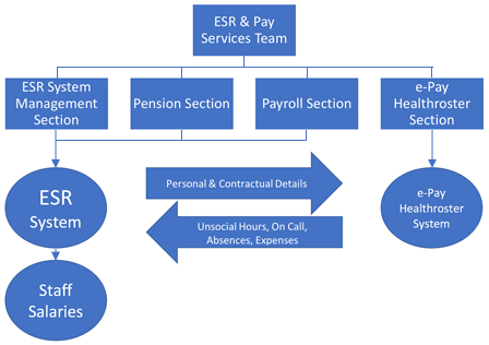 th_Pay_Services_Diagram.png