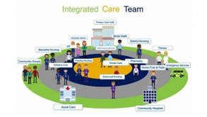 MPFT is moving at pace to implement Integrated Care